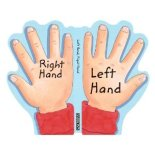 picture of left and right hands