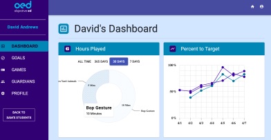 David-Dashboard-Graphs.png